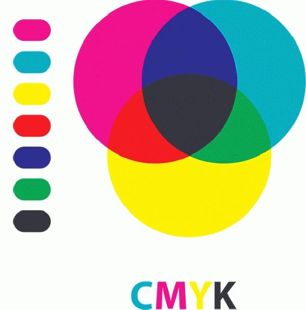 Mọi điều về hệ màu RGB và CMYK trong thiết kế và in ấn