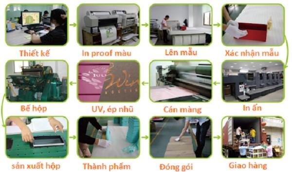 Quy trình thiết kế/in ấn bao bì tại Tâm Ánh Dương